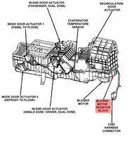 Dodge Ram 1500 Questions