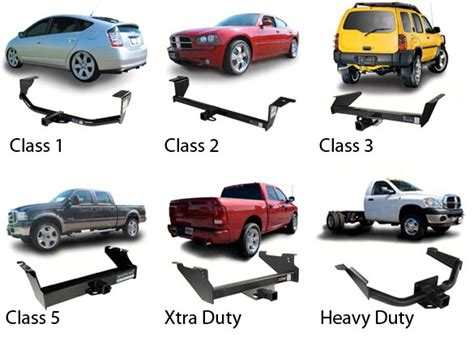 Car Truck Trailer Hitches Trailer Hitches Towing Hitch