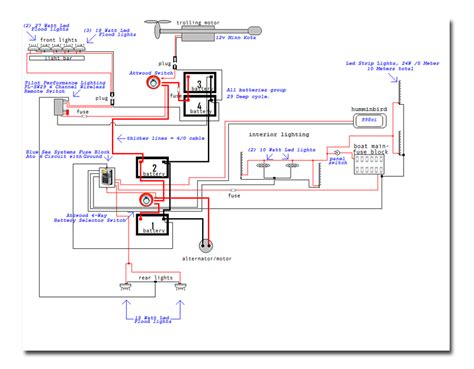 marine electrical wiring diagram wiring diagram with marine electrical wiring diagram wiring diagram with