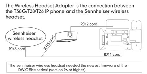 Yealink Ehs Wireless Headset Adapter For