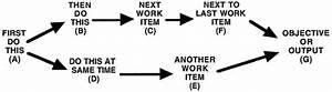 Expert Project Management  Scope