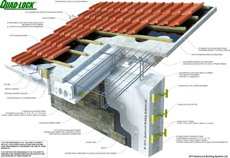 superior tongue and groove roof decking 2 quad deck