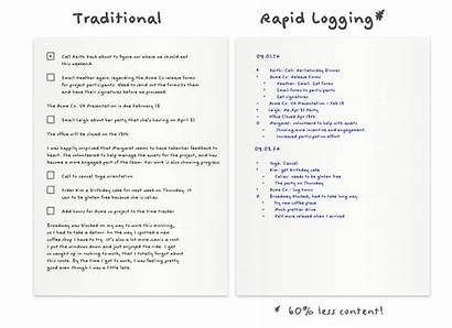 Rapid Logging Bullet Journal Notebook Bujo Instruction