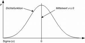 Verfügbares Einkommen Berechnen : standardabweichung und varianz berechnen einfach erkl rt ~ Themetempest.com Abrechnung