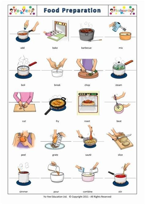 Baking clipart food prep   Pencil and in color baking