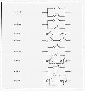 Algebra Booleana Teoremas Y Postulados Pdf
