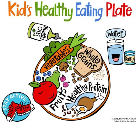 kids healthy eating plate  nutrition source