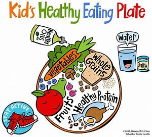Kid U2019s Healthy Eating Plate