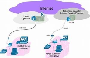 File Internet Connectivity Triple-play Svg
