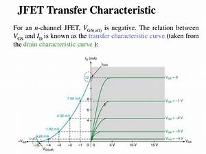Transfer Characteristic Of Jfet