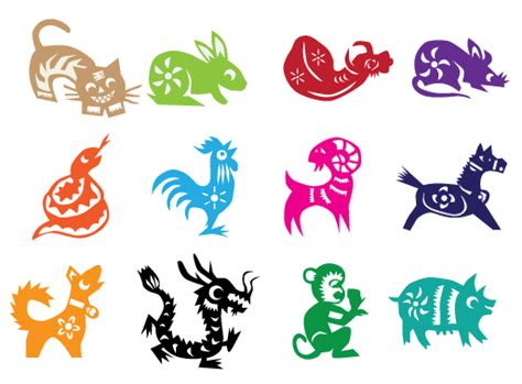 ms feng shui chinese zodiac