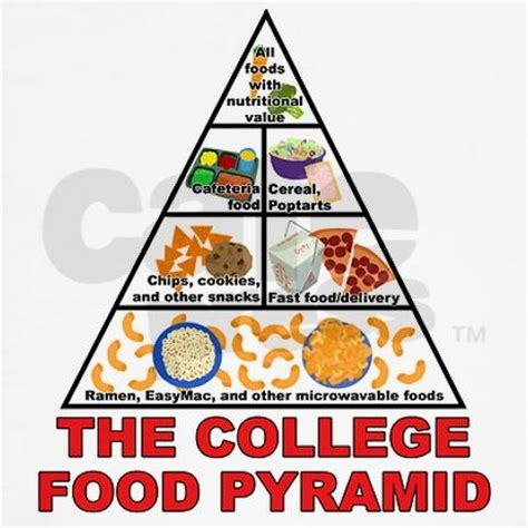 55 Best Images About Staple Food For College Students On