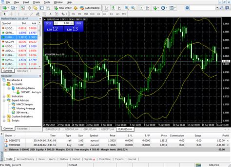 mt4 trader mt4 for windows mtrading