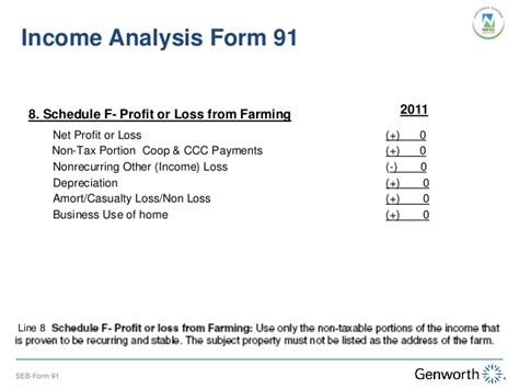 self employed income calculation worksheet worksheets