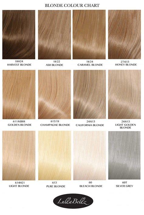 blonde colour chart lullabellz