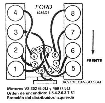Ford Firing Order Diagram Imageresizertool