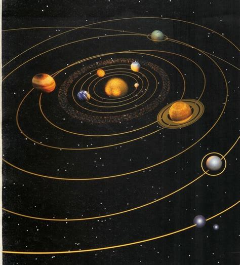 Deep Space Planets Orbits Asteroid Belt