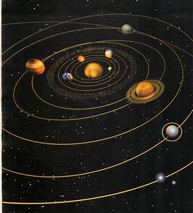 Deep Space, Planets Orbits and Asteroid Belt, Planets ...