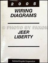 Jeep Liberty 2004 Wiring Diagram
