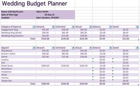 wedding budget template excel 7 more useful excel sheets to instantly improve your family s budget