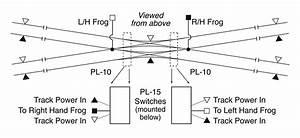 Peco No  6 Double Slip Switch Turnout  Unilfrog  Cd 83 Ho Pcosl