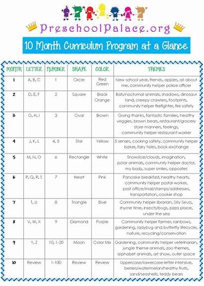 Preschool Curriculum Lesson Plan Plans Pre Daily