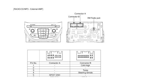 Hyundai Car Radio Stereo Audio Wiring Diagram Autoradio Connector by Hyundai Elantra Radio Wiring Diagram Free Wiring Diagram