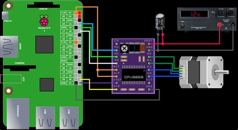 Raspberry Stepper Motor Tutorial Rototron