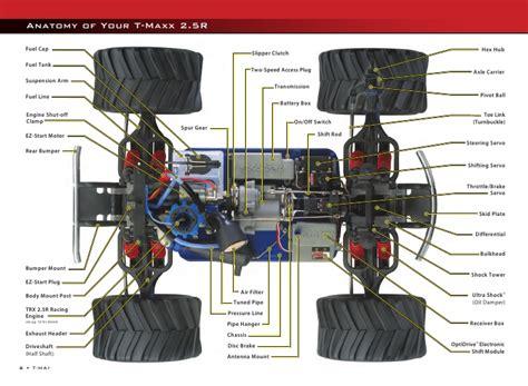 traxxas 4 tec parts diagram downloaddescargar