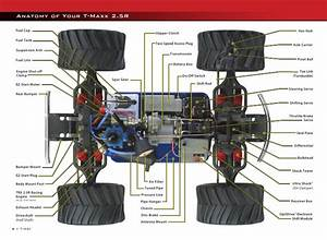 Traxxas Ez Start Wiring Diagram