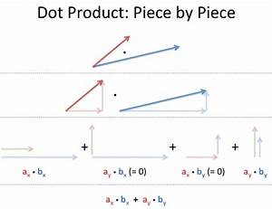 Vector Calculus  Understanding The Dot Product