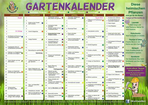 Gartenkalender Mit Kompost  Tipps Wurmweltende