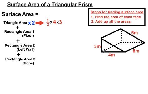 Triangular Prism Surface Area  Wwwpixsharkcom  Images Galleries With A Bite