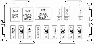 Kia Carens  Rp  2013 - Present  - Fuse Box Diagram