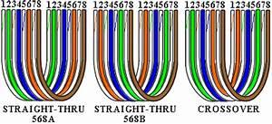 Plug Socket Wiring Detailst568astandard