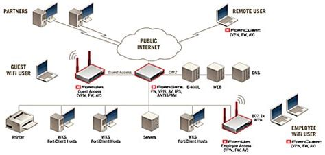 norcom high speed internet web hosting  satellite tv