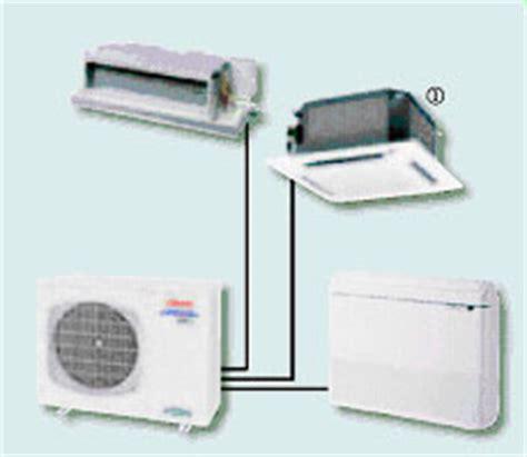 mini wärmepumpe kaufen weber gmbh service f 252 r gas w 228 rmeanlagen mini split w 228 rmepumpe