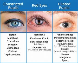 What Drugs Cause Red Eyes and Dilated Pupils? | Sober College