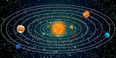 Changes in The Solar System - worksheet from EdPlace