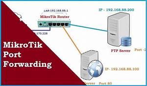 Mikrotik Port Forwarding From Winbox