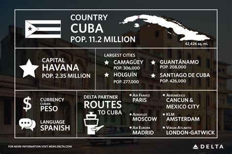Facts Figures Cuba Delta News Hub