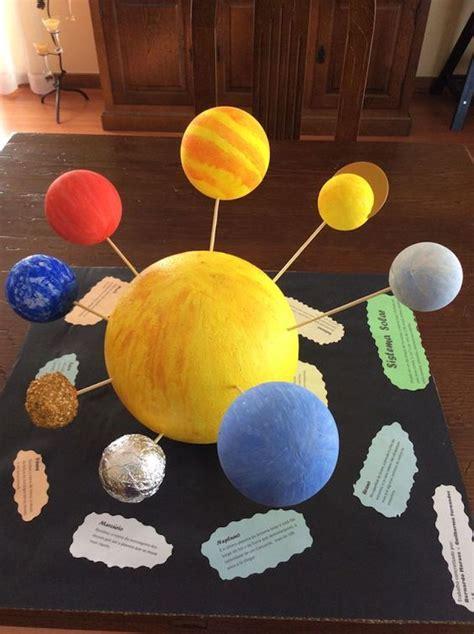 maquete  sistema solar veja como fazer  inspiracoes
