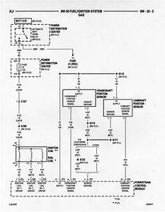 1997 Jeep Grand Cherokee Ignition Coil Wiring Diagram