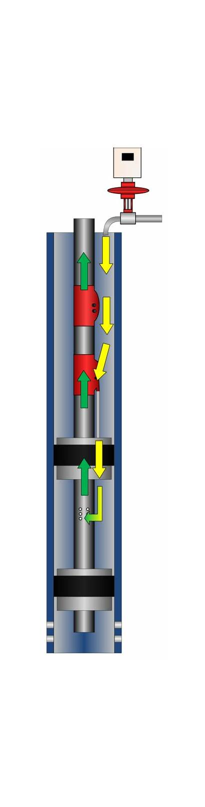 Gas Lift System Chamber Application Energy Volume