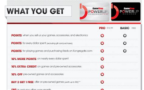 Maybe you would like to learn more about one of these? What GameStop Buying ThinkGeek Could Mean for the Two Stores
