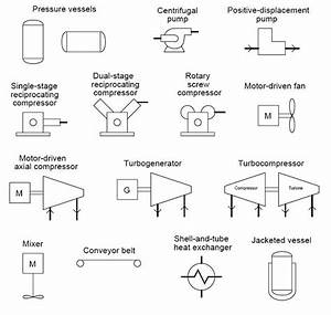 An Overview Of The Common Symbols Of Control Signals  Piping Connections  Instrument Bubbles
