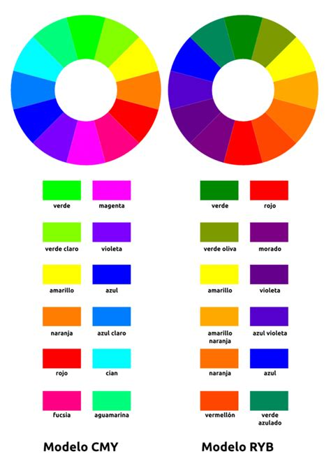 complementary colors list what are complementary colors