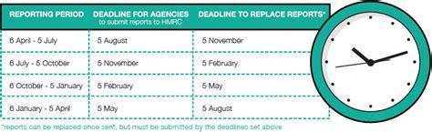 report a company to hmrc hm revenue customs intermediary reporting deadline