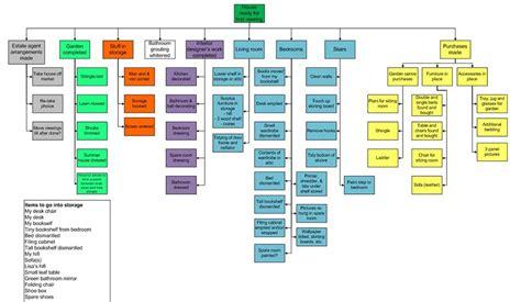 Mobile restaurant business plan pdf