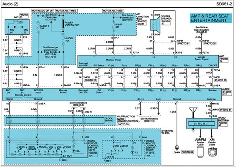 Need The Full Wiring Diagram For Radio